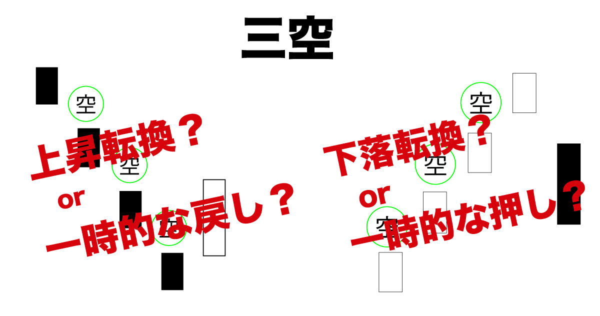 三空(酒田五法)